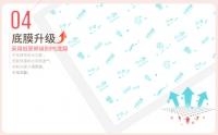 [BabeSteps] Waterproof Infant Disposable Urine Pad 45*60pcs 20pcs