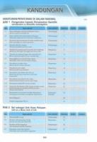 Sasbadi Science Process Skills Tingkatan 1 (Bilingual)