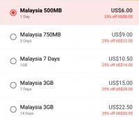 Malaysia +Starter Pack (500Mb-3Gb)