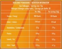 Vitalex - Halal Fat Burner/Detox/Fat Blocker/Slimming/Weight Lost/Appetite Suppressant, 30 servings/450g [Original] with Hologram + FREE Official 3-in-1 Pharmanutri Vital Whey Shaker 500ml (Black) vs Ripped Freak Hybrid Fat Burner By Pharma Freak