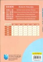 (THE MALAYA PRESS SDN BHD)PRAKTIS KENDIRI PELAJAR MATEMATIK(数学)TAHUN 1 KSSR 2020