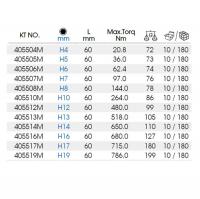 "[TAITRA] KING TONY Professional Tools 1/2""""DR. Metric Hex Pneumatic Screwdriver Socket KT405506M"