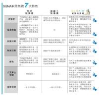 [TAITRA] sunair - Sterilized Anti-odor Socks - Modern Gentlemen's Socks (L25~29) /SA0706