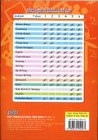 (PEP PUBLICATIONS SDN BHD)BUKU LATIHAN MASTERI A MATEMATIK TAHUN 1 KSSR SEMAKAN 2020