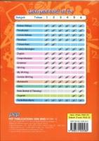 (PEP PUBLICATIONS SDN BHD)BUKU LATIHAN MASTERI A MATEMATIK TAHUN 2 KSSR SEMAKAN 2020