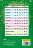 (PEP PUBLICATIONS SDN BHD)BUKU LATIHAN MASTERI A SAINS TAHUN 4 KSSR SEMAKAN 2020