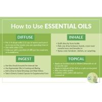 伊蘭精油 YLANG YLANG Essential Oil 10ml