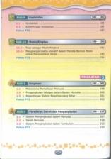 PEP Transformer Diagramatik Tingkatan 1, 2 & 3 Sains