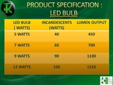 LED BULB 9W B22 COOL WHITE