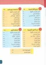 Oxford Fajar Amazing Teks Rujukan Bahasa Arab Tingkatan 1