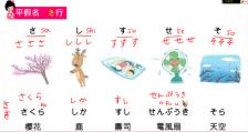 《日語村》函授課程:揭開遣唐使設計日文的秘密,徹底解決學習日語的一次性方案 (本月底前加贈槓桿日本語一年期會員)
